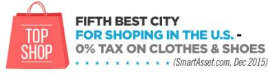 5th best city for shopping