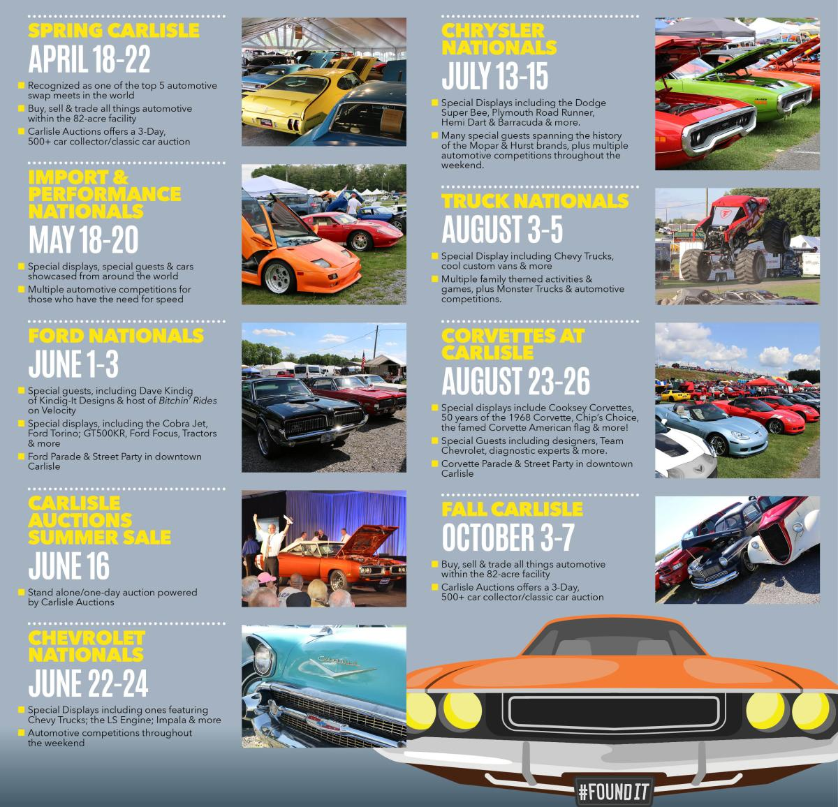 Carlisle Events Car Show Infographic
