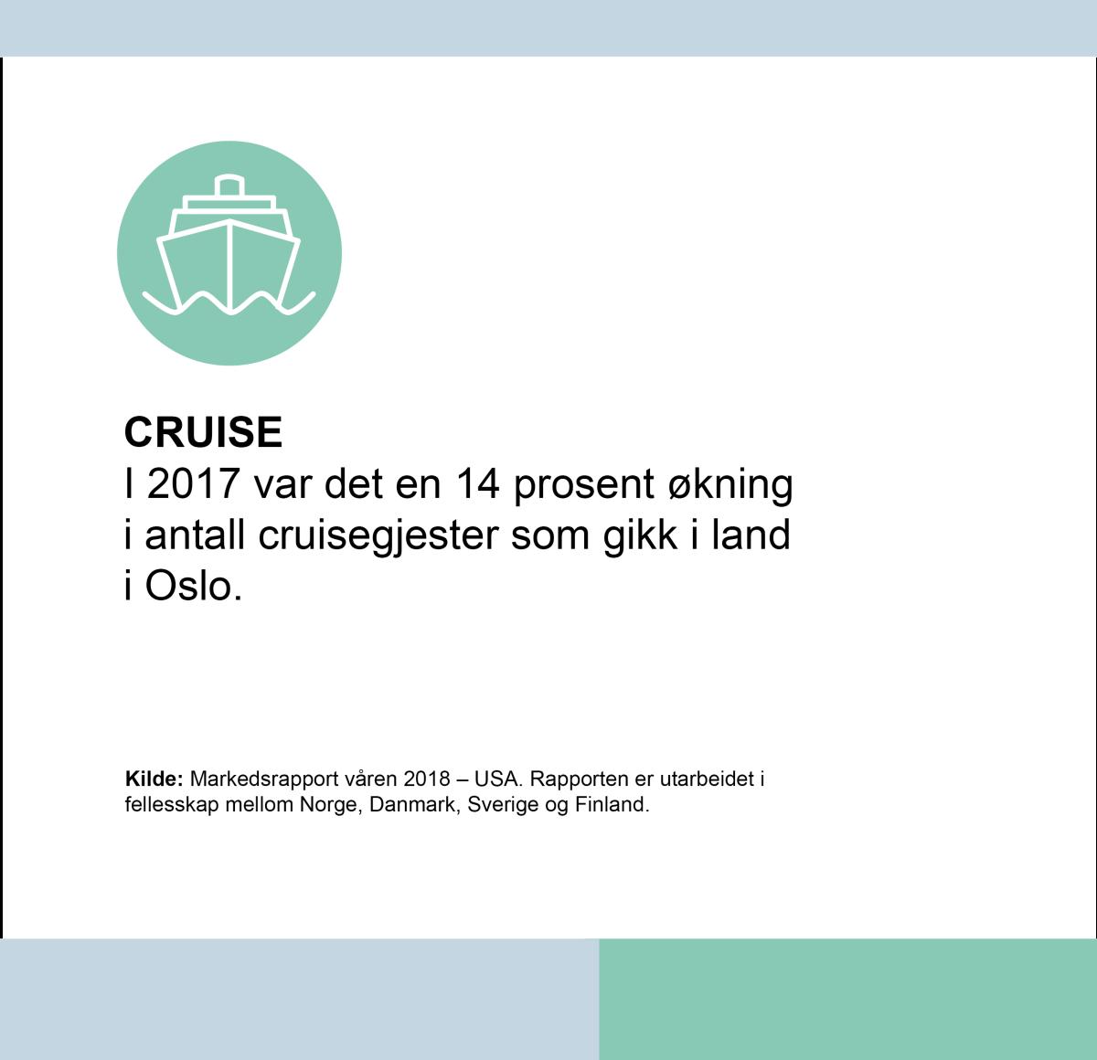 infografikk cruise USA rapport