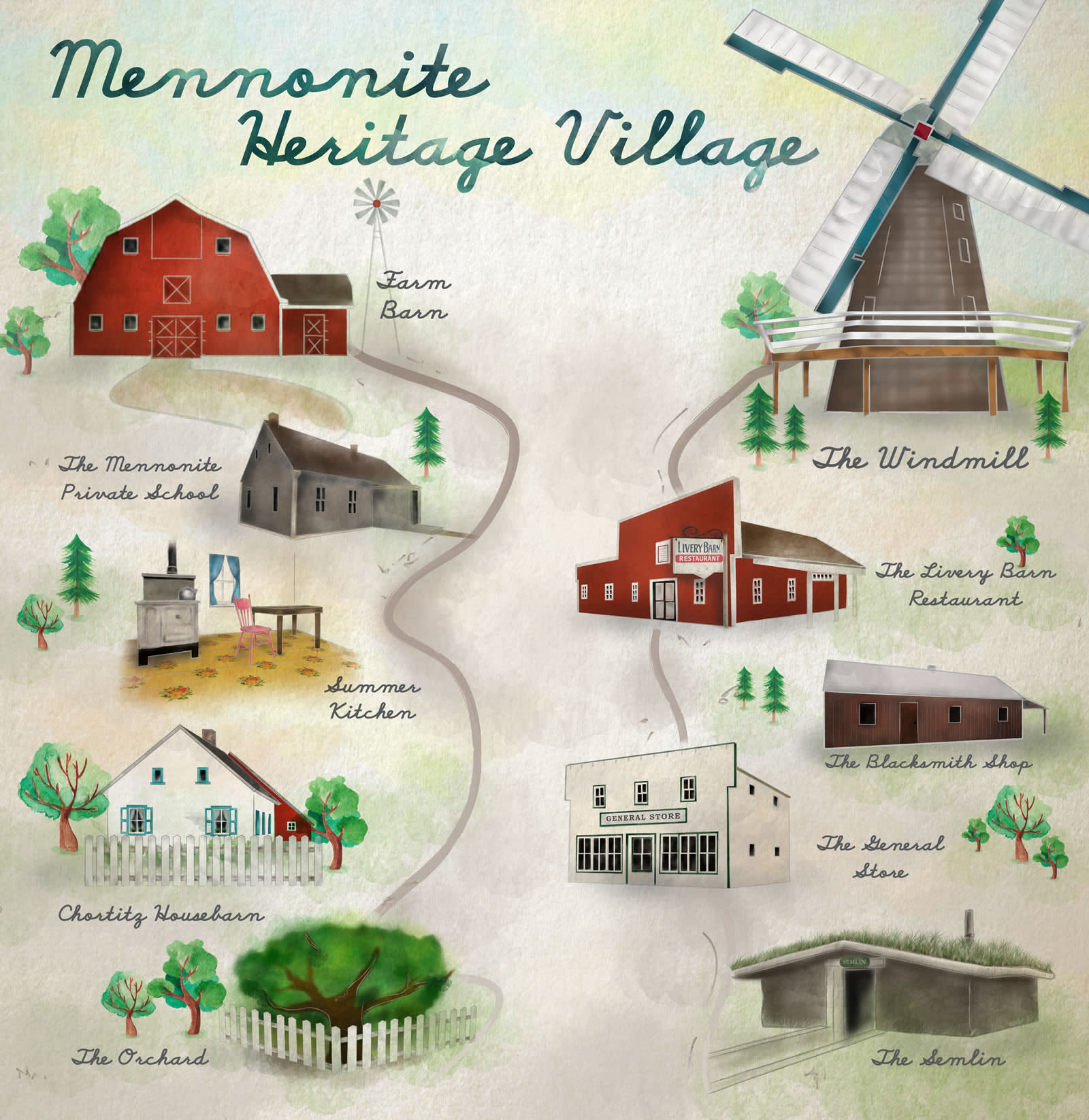 Mennonite Heritage Village: A journey through the structures that built a bustling community