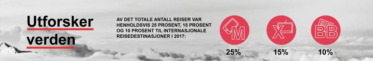 Amerikansk rapport Skandinavia del 6