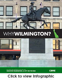 Why Wilmington Cover