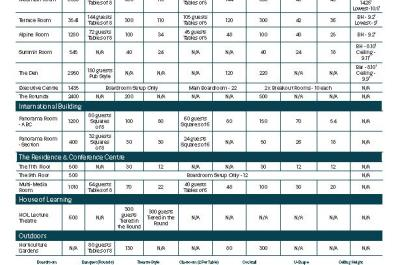 Facility Information Sheet