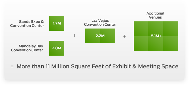 Convention Centers & Venues Meeting Spaces Infographic