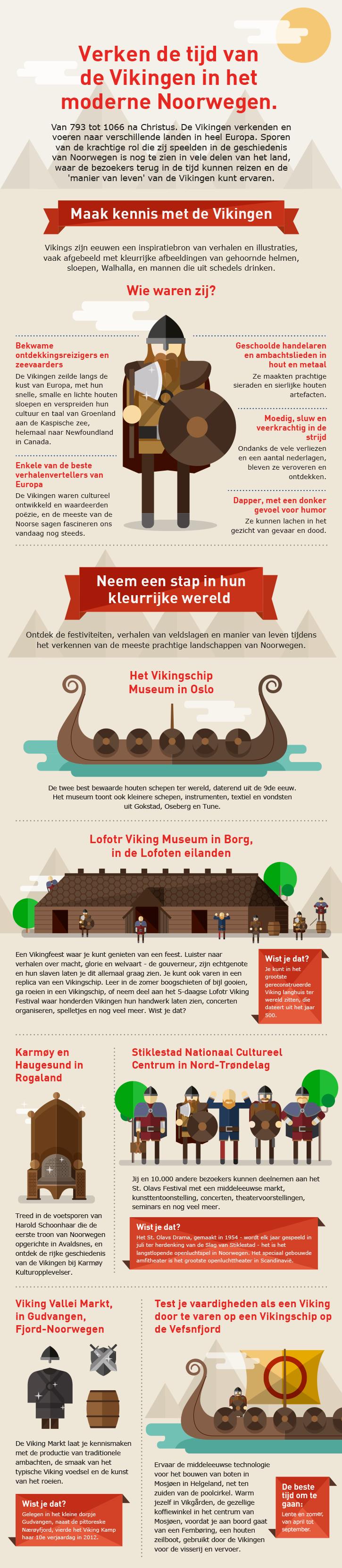 Viking infographic