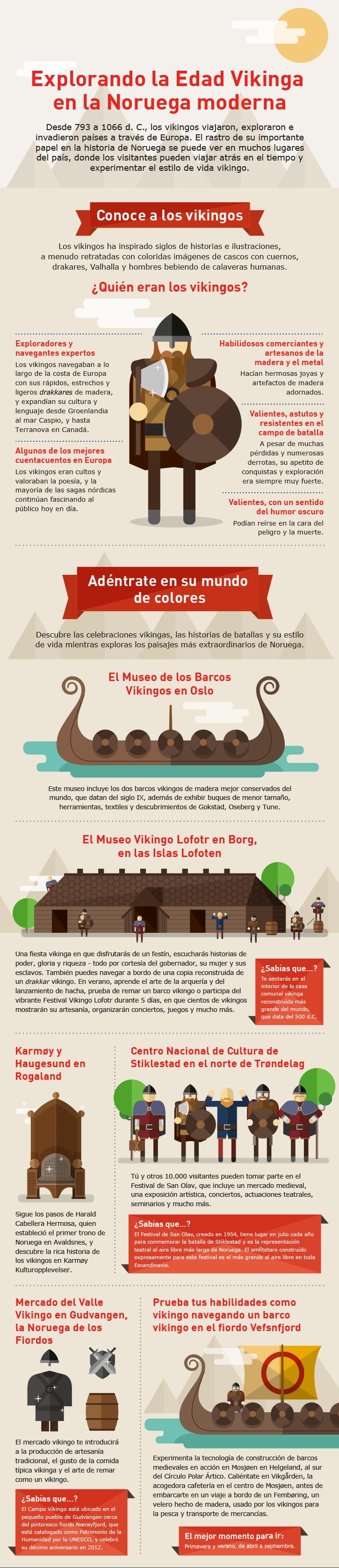 Infografico Vikingos Noruega