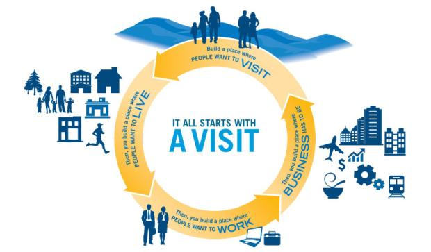 All Starts with a Visit Graphic