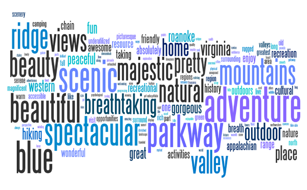 Virginia's Blue Ridge Wordle