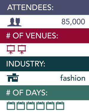 vmb fashion facts