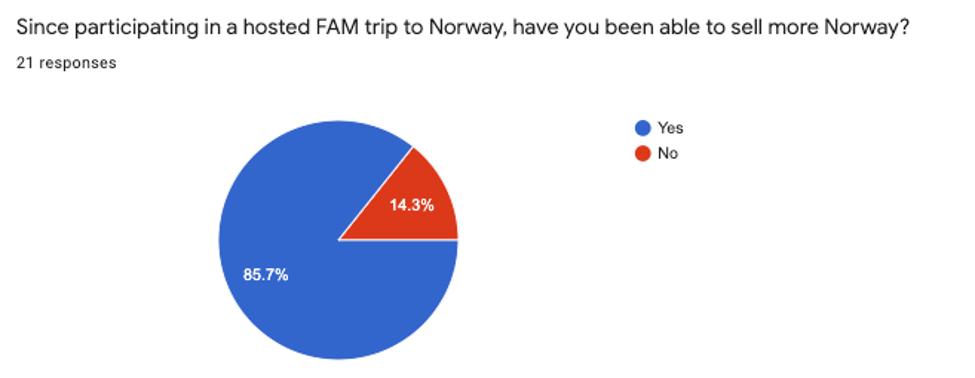 FAM Survey 1