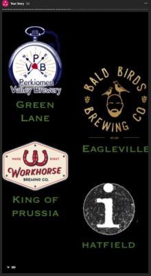 Breweries Coming Soon