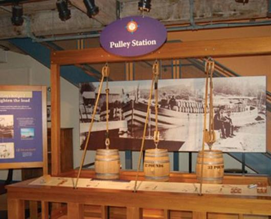 NationalCanalMuseum04_DiscoverLehighValley.jpg