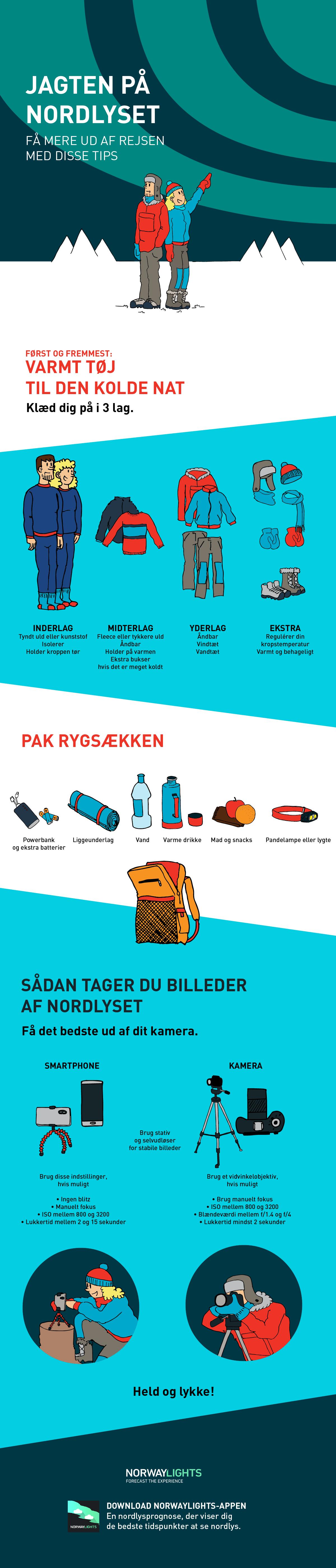 Aurora infographic DK