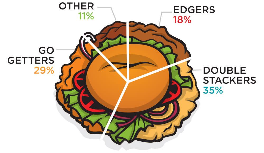 How Do You Eat A Tenderloin Infographic