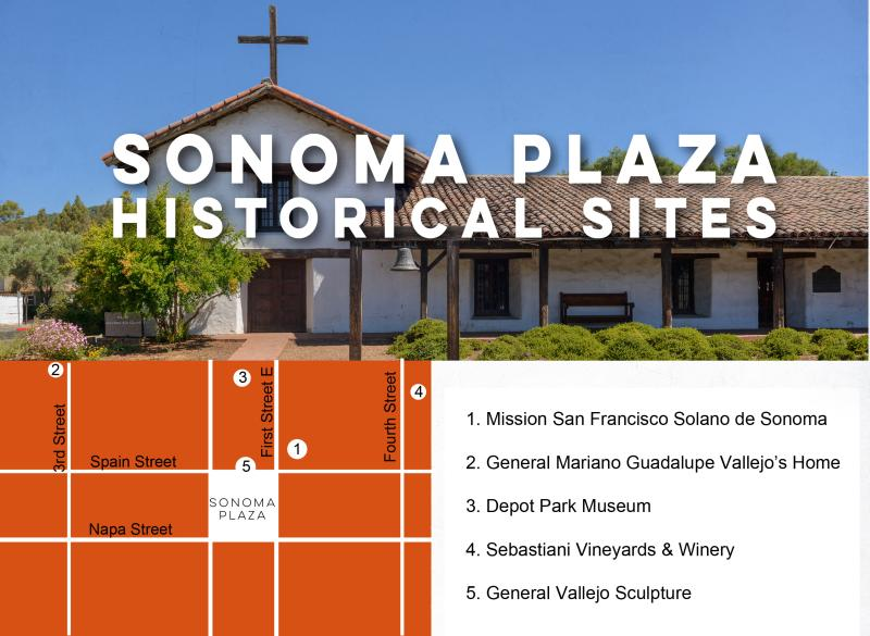 Sonoma Historical Sites Map