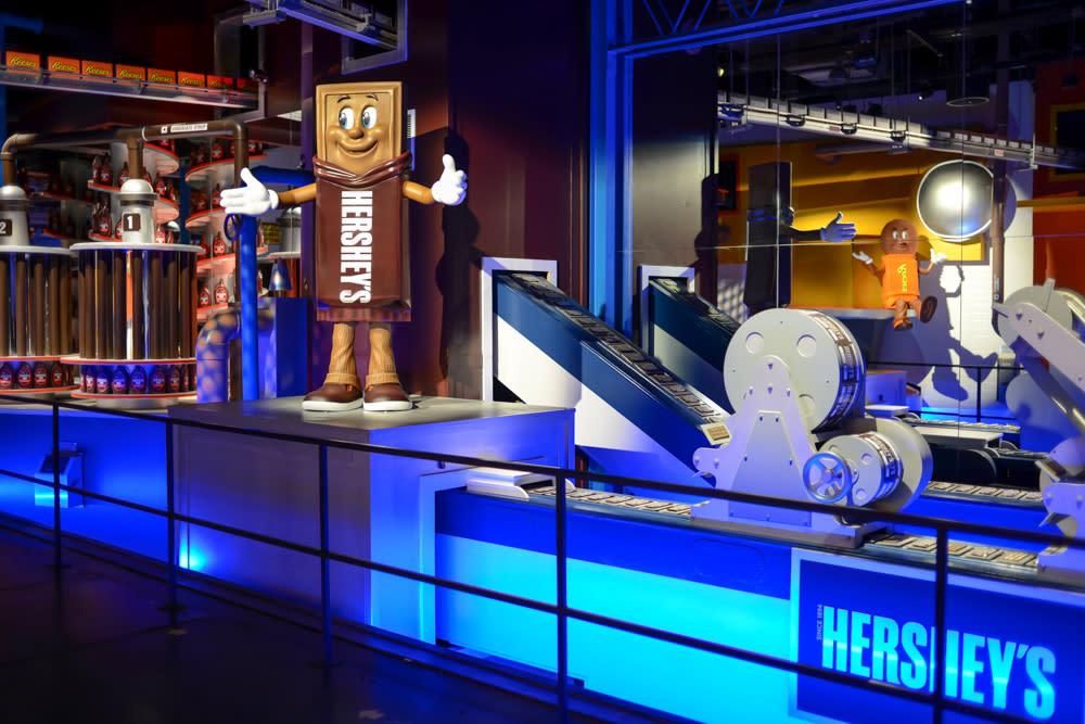 Hershey's Chocolate World Attraction