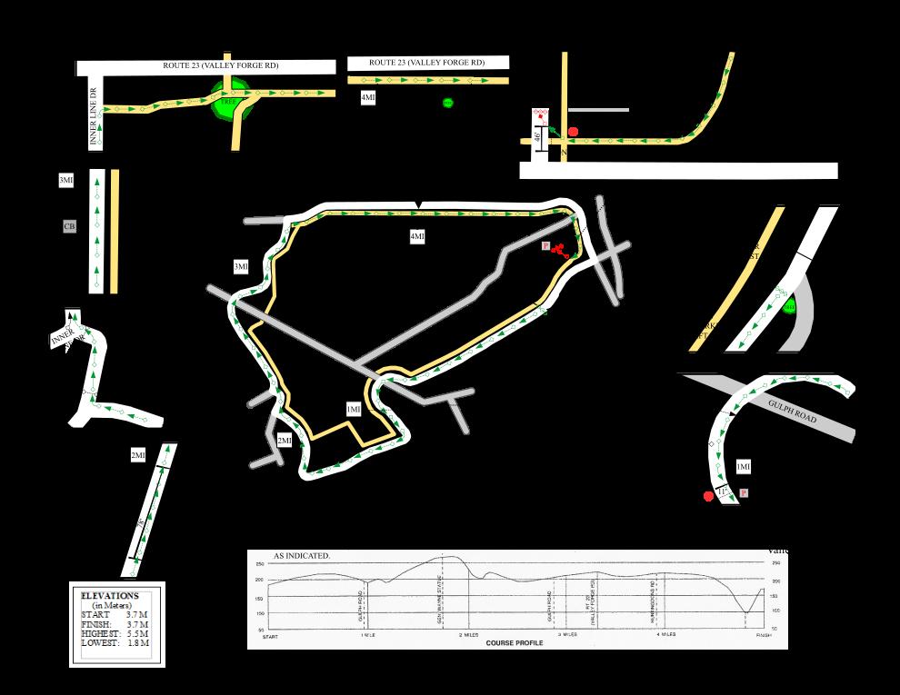 Revolutionary Run Map