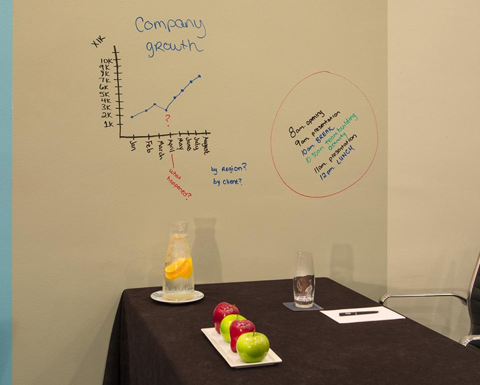 Writable Walls in Meeting Rooms