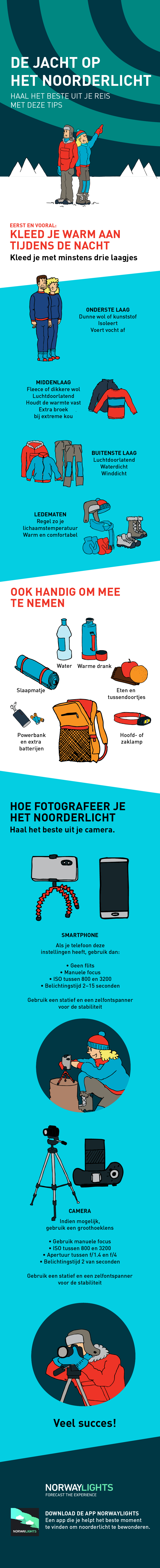 Aurora infographic NL  no logo - new