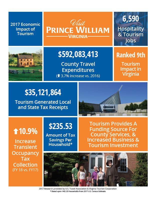 Econo. Impact Numbers 2017