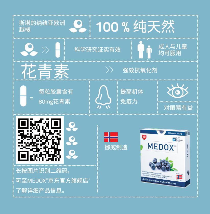 Medox infographic