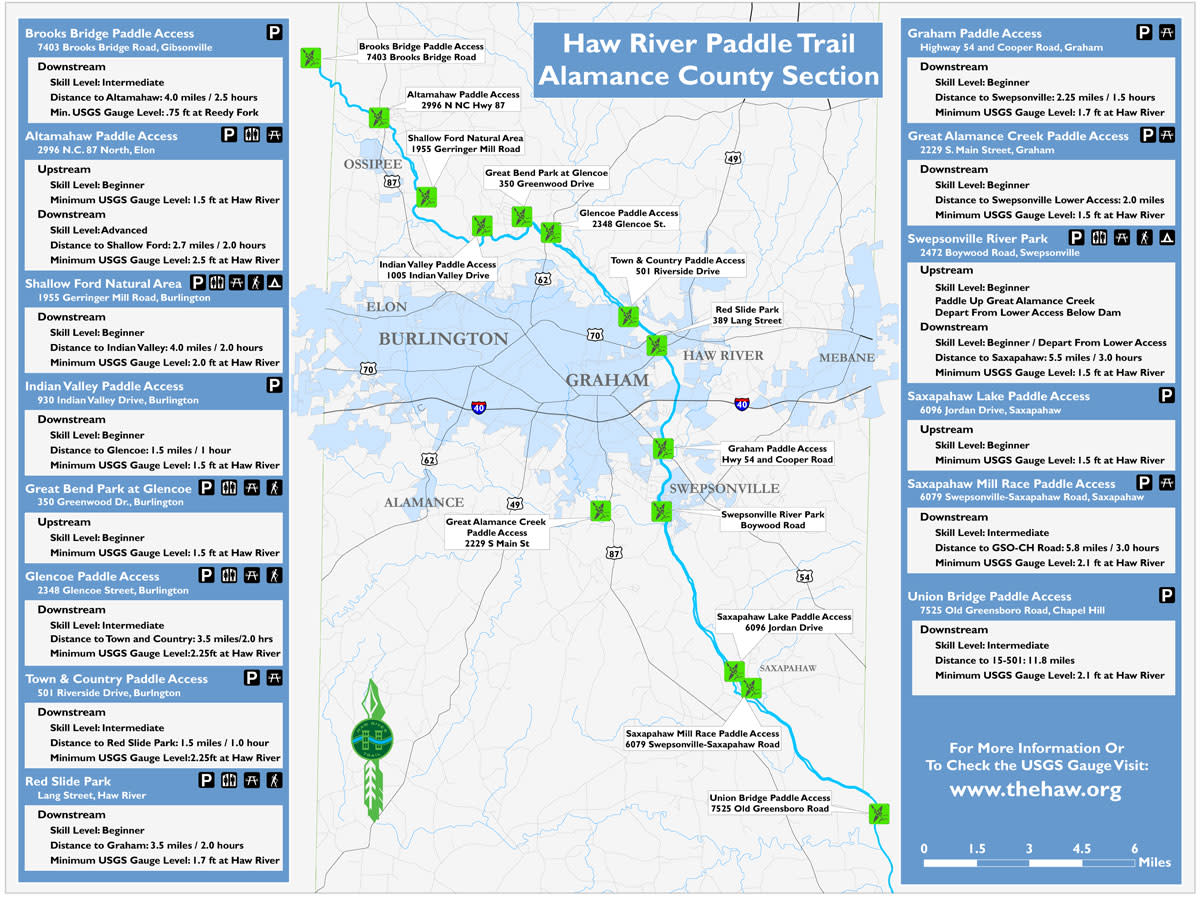 Haw River Paddle Trail Map