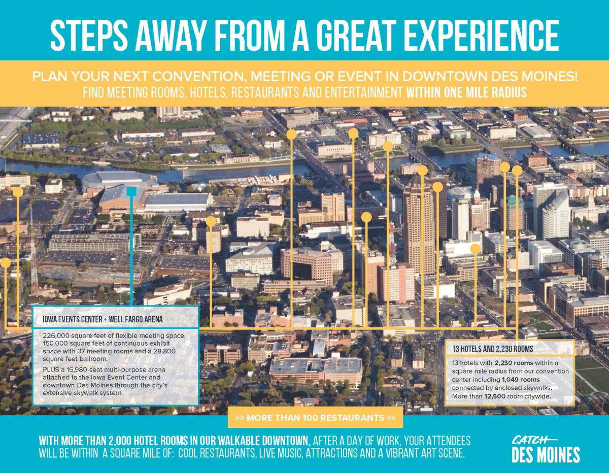 Downtown Des Moines Aerial Experience