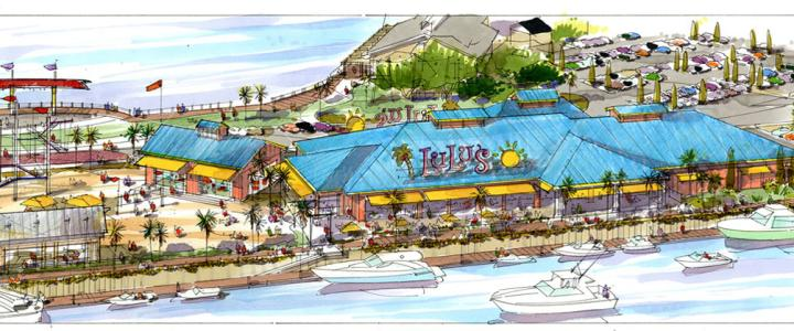 Whats New In Myrtle Beach And The Grand Strand