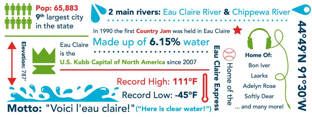 About Eau Claire