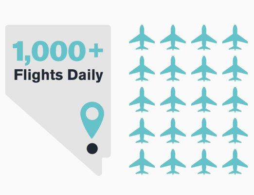 Top 10 Infographics - Flights