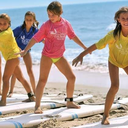 Carolina Beach Things To See & Do