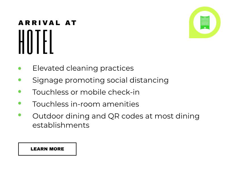 Hotel Meet Smart Travel Journey