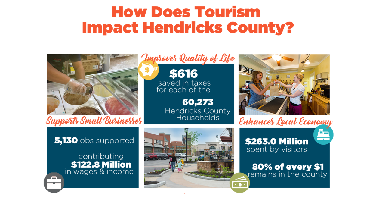Tourism Impact   Visit Hendricks County