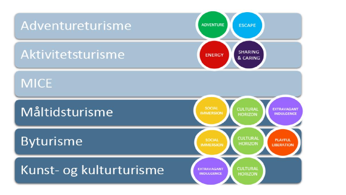 Restartprogrammet 2021-2024