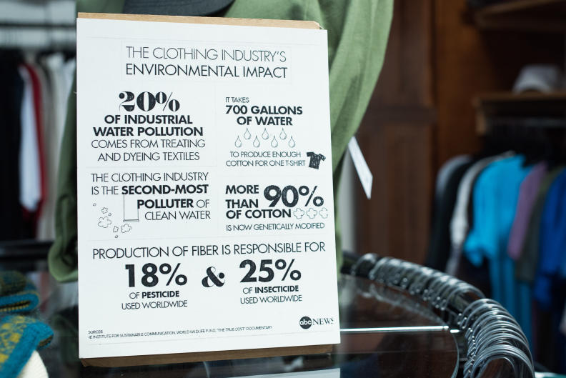 Are you aware of the negative effects the clothing industry has on the environment?