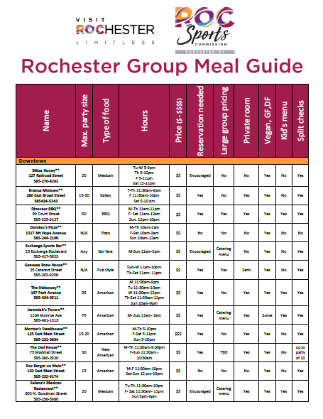 Group Meal Guide 2019